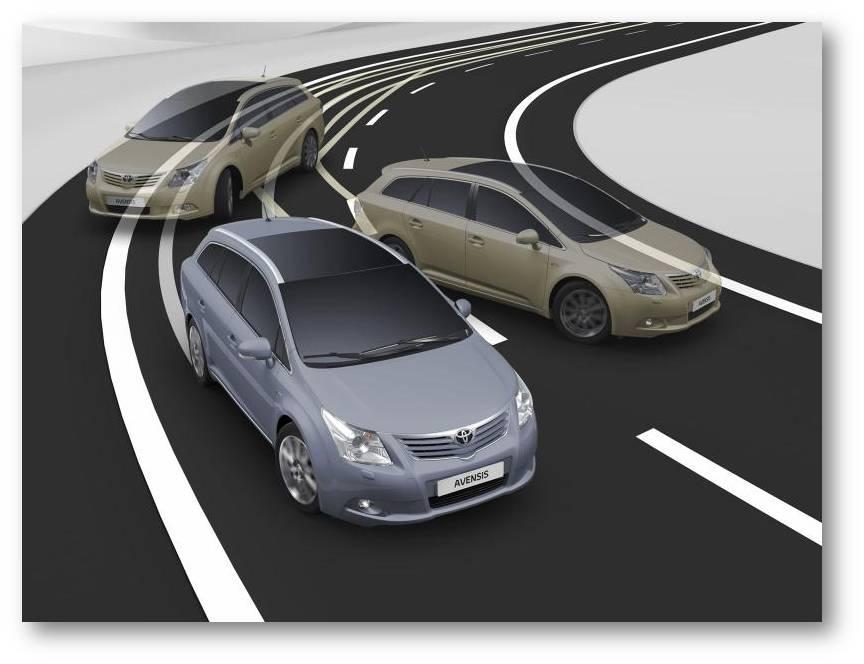 Система курсовой устойчивости автомобиля Что это такое  esp